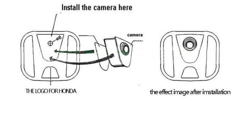Car Front View Camera